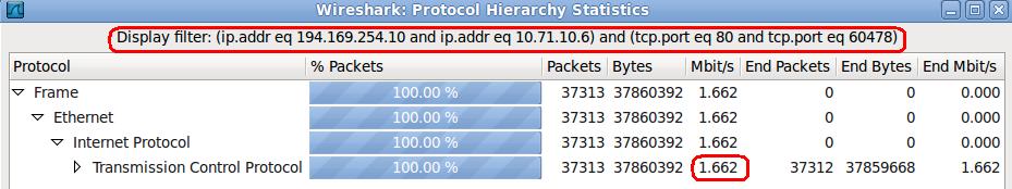 Measuring Bandwidth using Wireshark (1/3)