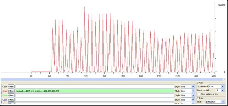 Identifying network latency / jitter issues w/ Wireshark (2/5)