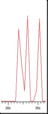 Identifying network latency / jitter issues w/ Wireshark (4/5)
