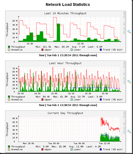 Configuring basic cisco network traffic monitoring with ntop and NetFlow (1/2)