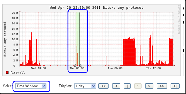 Cisco network traffic monitoring with NfSen/NfDump and NetFlow (2/6)
