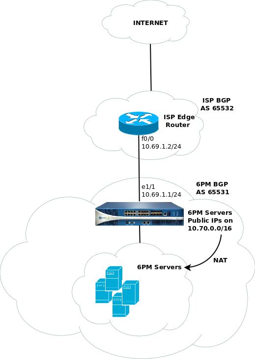 Palo Alto firewall and BGP routing | David Vassallo's Blog