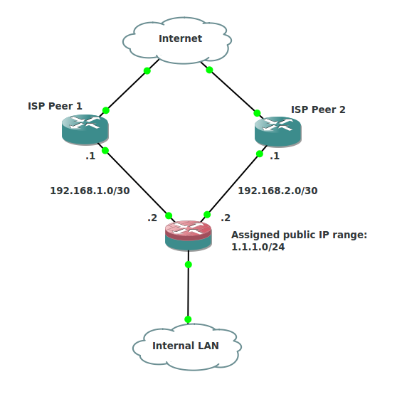 how to create multiple firewalls