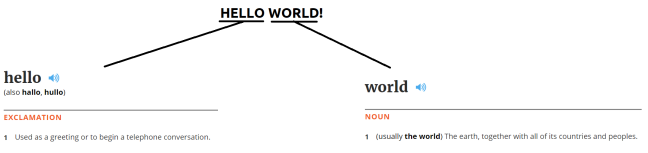 hello_world_dict