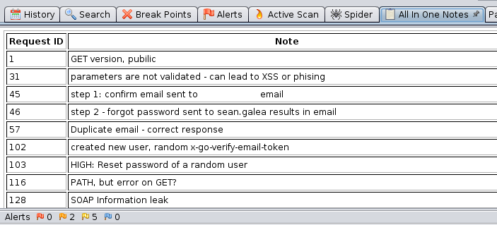 First steps in writing a custom OWASP ZAP extension | David